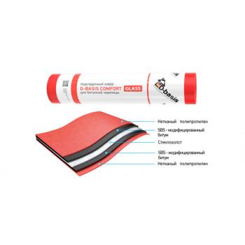 Купить D-Basis Comfort GLASS Подкладочный ковер в омске