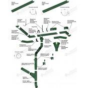 Водосточная система МП Престиж  (18)